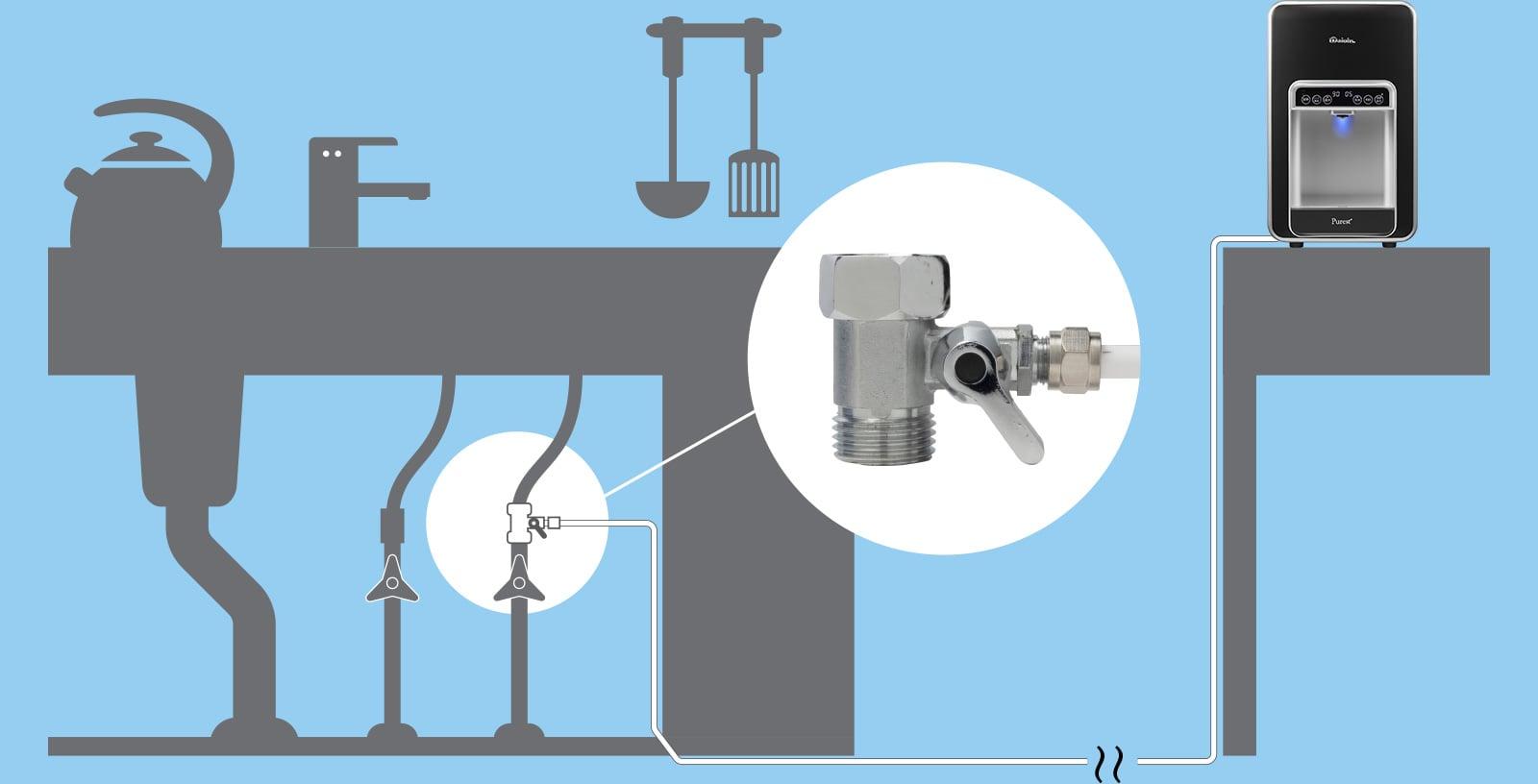 水道直結型ウォーターサーバーの初期工事